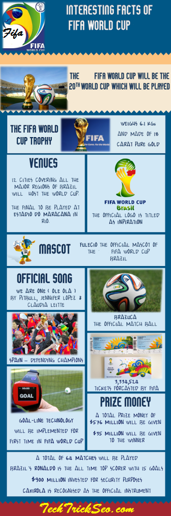 FIFA-WORLD-CUP-INFOGRAPHIC