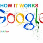 How Google Works [Infographic] 2019