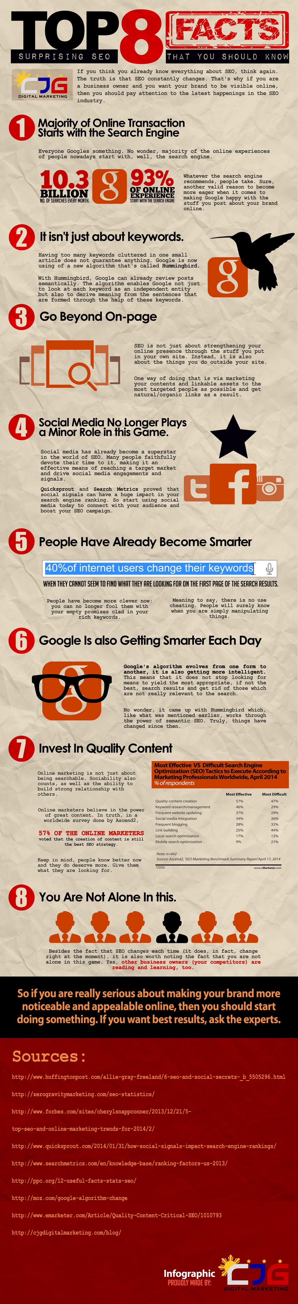 Top-8-Suprising-SEO-Facts-That-You-Should-Know