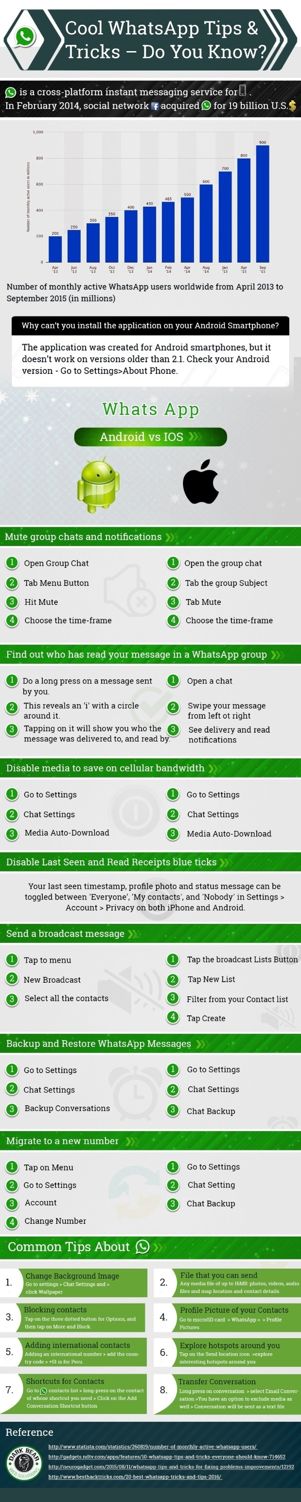 INFOGRAPHIC: WhatsApp tips and tricks